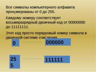 Все символы компьютерного алфавита пронумерованы от 0 до 255. Каждому номеру
