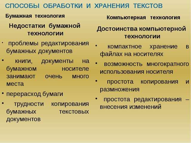 СПОСОБЫ ОБРАБОТКИ И ХРАНЕНИЯ ТЕКСТОВ Бумажная технология Компьютерная техноло...