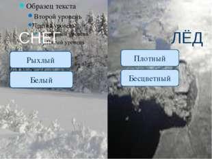 СНЕГ ЛЁД Рыхлый Белый Плотный Бесцветный