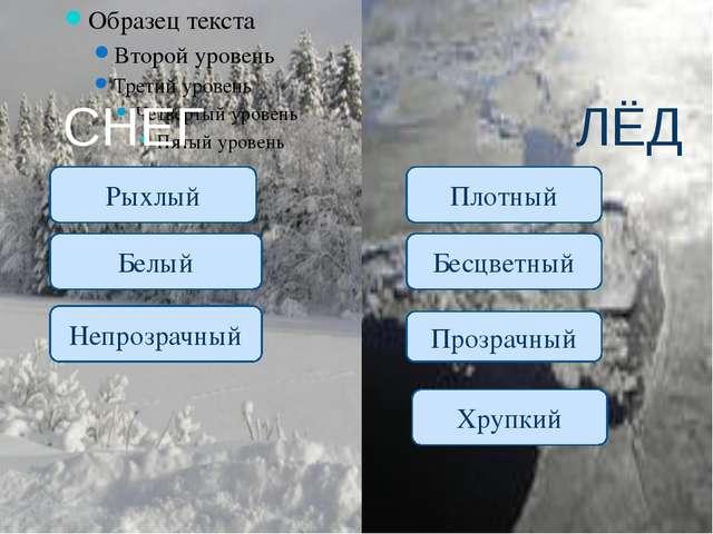 СНЕГ ЛЁД Рыхлый Белый Плотный Бесцветный Непрозрачный Прозрачный Хрупкий
