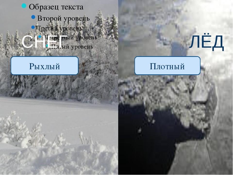СНЕГ ЛЁД Рыхлый Плотный