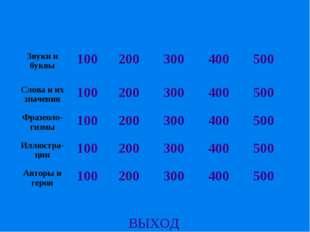 ВЫХОД Звуки и буквы100200300400500 Слова и их значения1002003004005
