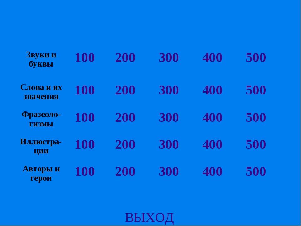ВЫХОД Звуки и буквы100200300400500 Слова и их значения1002003004005...