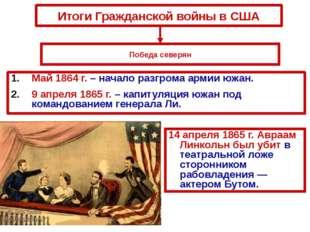 Итоги Гражданской войны в США Май 1864 г. – начало разгрома армии южан. 9 апр