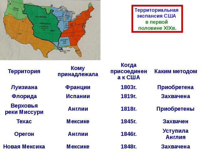 Территориальная экспансия США в первой половине XIXв. Территория Кому принад...