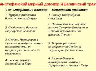 Домашнее задание § 28, ответить на вопросы после параграфа. Дополнительно 1.