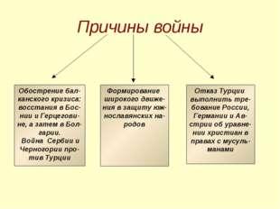 Балканский фронт: Русские – 250 тыс.; турки – 338 тыс. Кавказский фронт: Русс