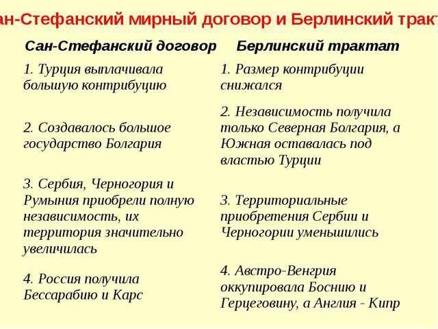 Домашнее задание § 28, ответить на вопросы после параграфа. Дополнительно 1....
