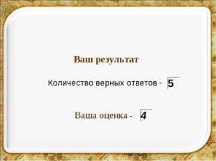 Епифанова Т.Н. (2008 г.) * Количество верных ответов - Ваш результат Ваша оце