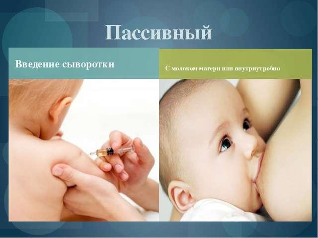 Введение сыворотки Пассивный С молоком матери или внутриутробно