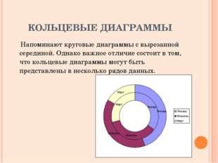 КОЛЬЦЕВЫЕ ДИАГРАММЫ Напоминают круговые диаграммы с вырезанной серединой. Одн