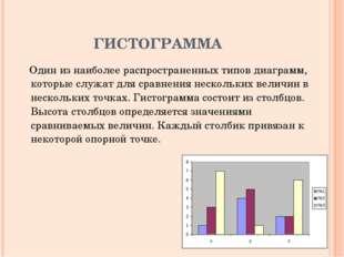 ГИСТОГРАММА Один из наиболее распространенных типов диаграмм, которые служат