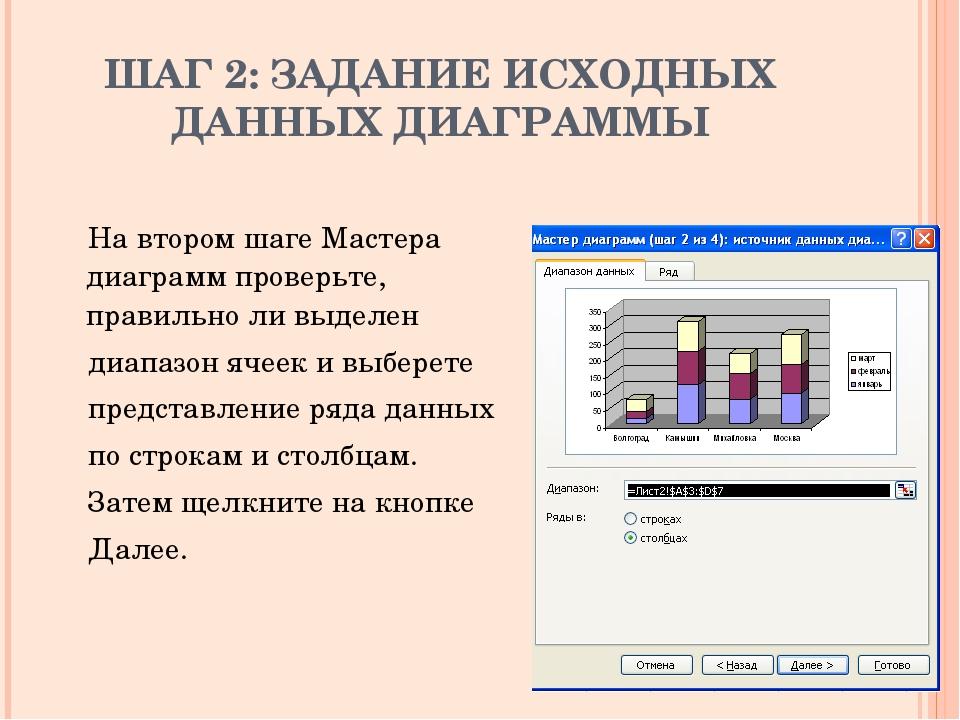 ШАГ 2: ЗАДАНИЕ ИСХОДНЫХ ДАННЫХ ДИАГРАММЫ На втором шаге Мастера диаграмм пров...