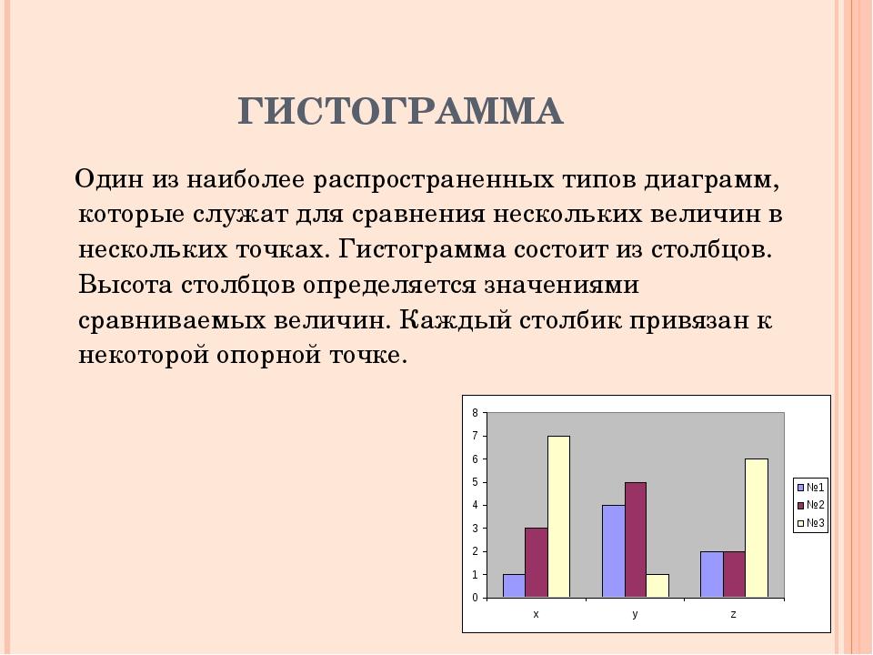 ГИСТОГРАММА Один из наиболее распространенных типов диаграмм, которые служат...