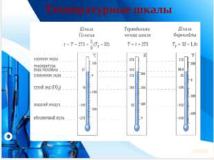 Температурные шкалы