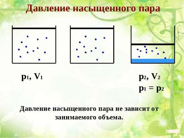Давление насыщенного пара p1, V1 Давление насыщенного пара не зависит от зани...
