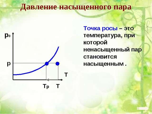 Давление насыщенного пара p T Tр Точка росы – это температура, при которой не...