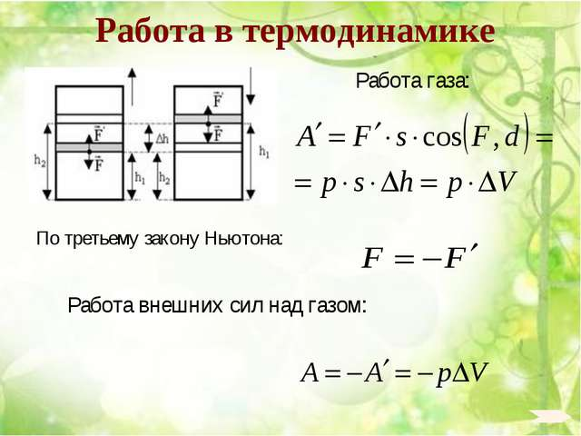 Работа в термодинамике Работа газа: По третьему закону Ньютона: Работа внешни...