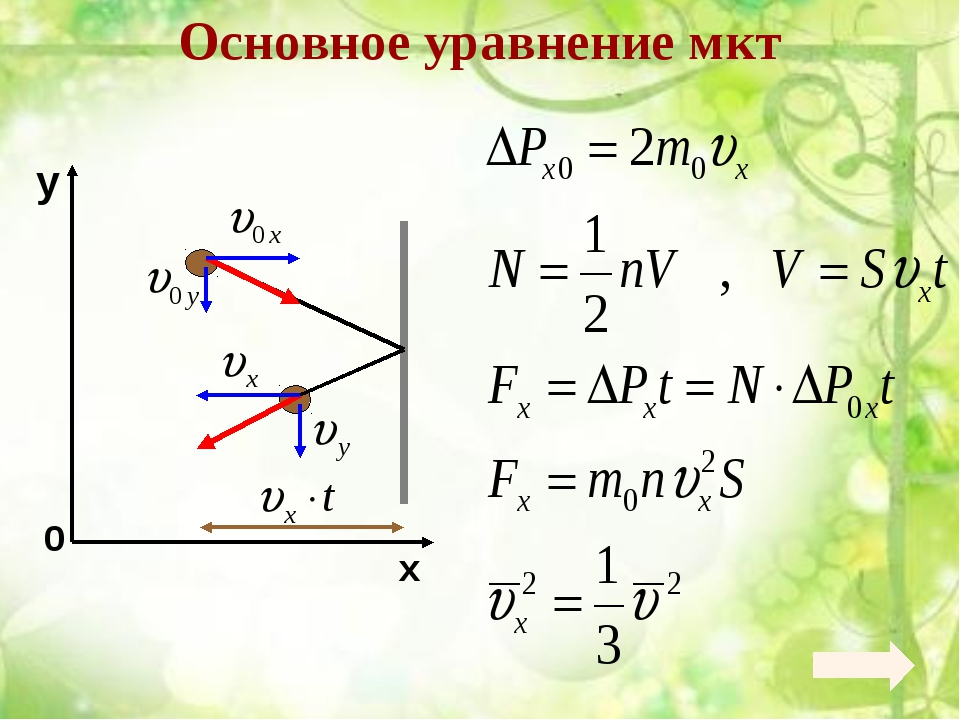 Основное уравнение мкт