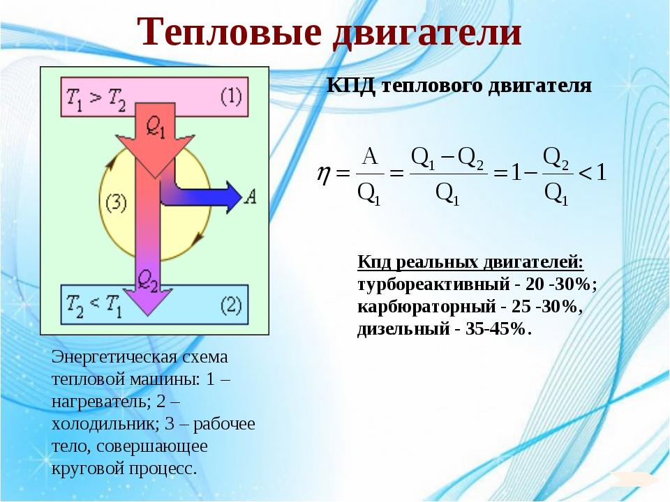 Тепловые двигатели Энергетическая схема тепловой машины: 1 – нагреватель; 2 –...