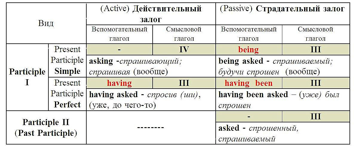 C:\Documents and Settings\Admin\Рабочий стол\Новая папка (8)\фцупц.JPG