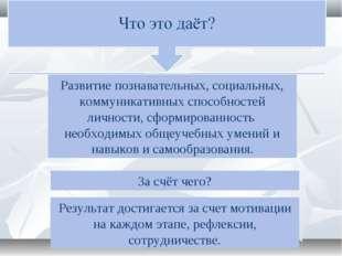 Развитие познавательных, социальных, коммуникативных способностей личности, с