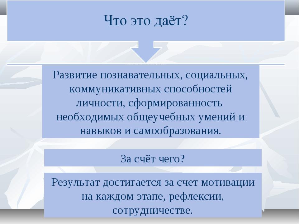 Развитие познавательных, социальных, коммуникативных способностей личности, с...