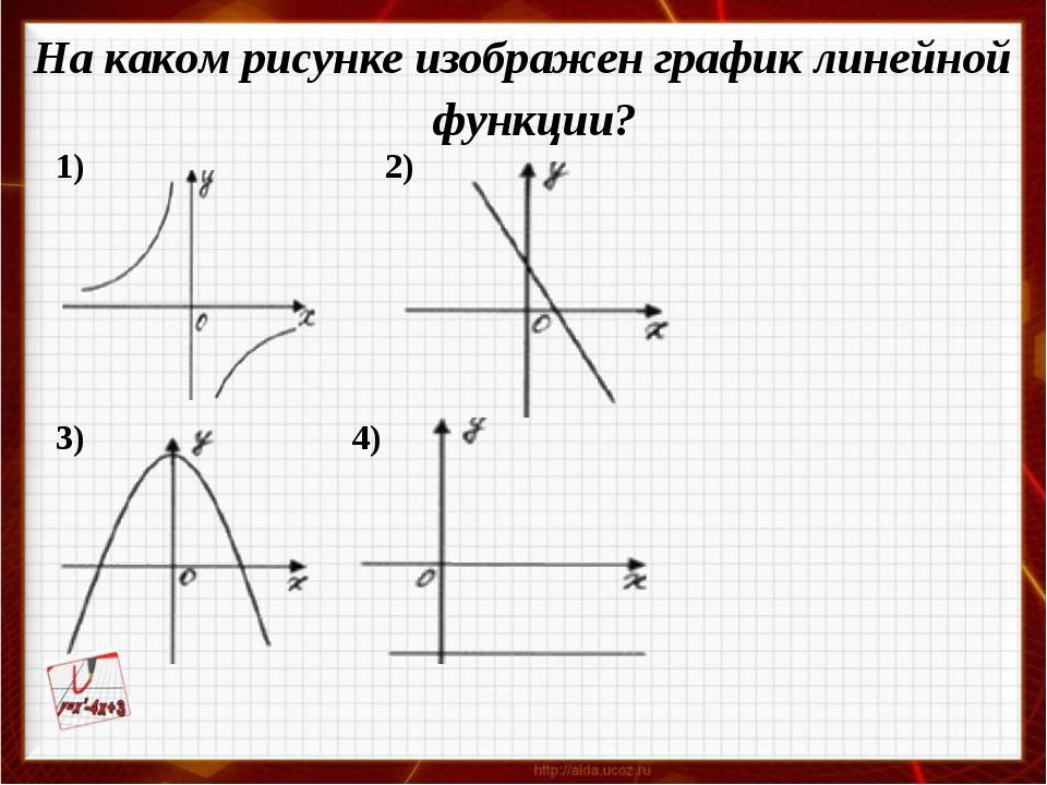 На каком рисунке изображен график линейной функции? 1) 2) 3) 4)