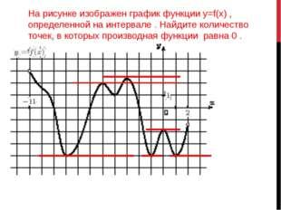 На рисунке изображен график функции y=f(x) , определенной на интервале . Найд