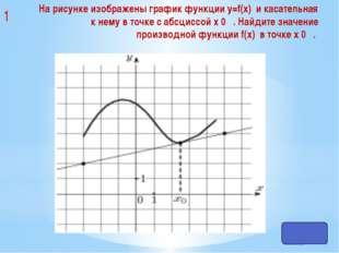 На рисунке изображены график функции y=f(x) и касательная к нему в точке с а