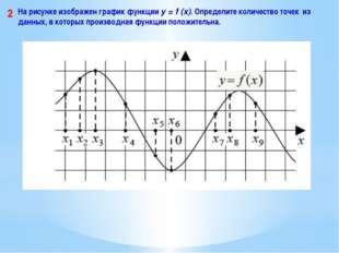 На рисунке изображен график функции y = f (x). Определите количество точек из