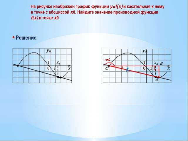 Решение. На рисунке изображён график функции y=f(x) и касательная к нему в т...
