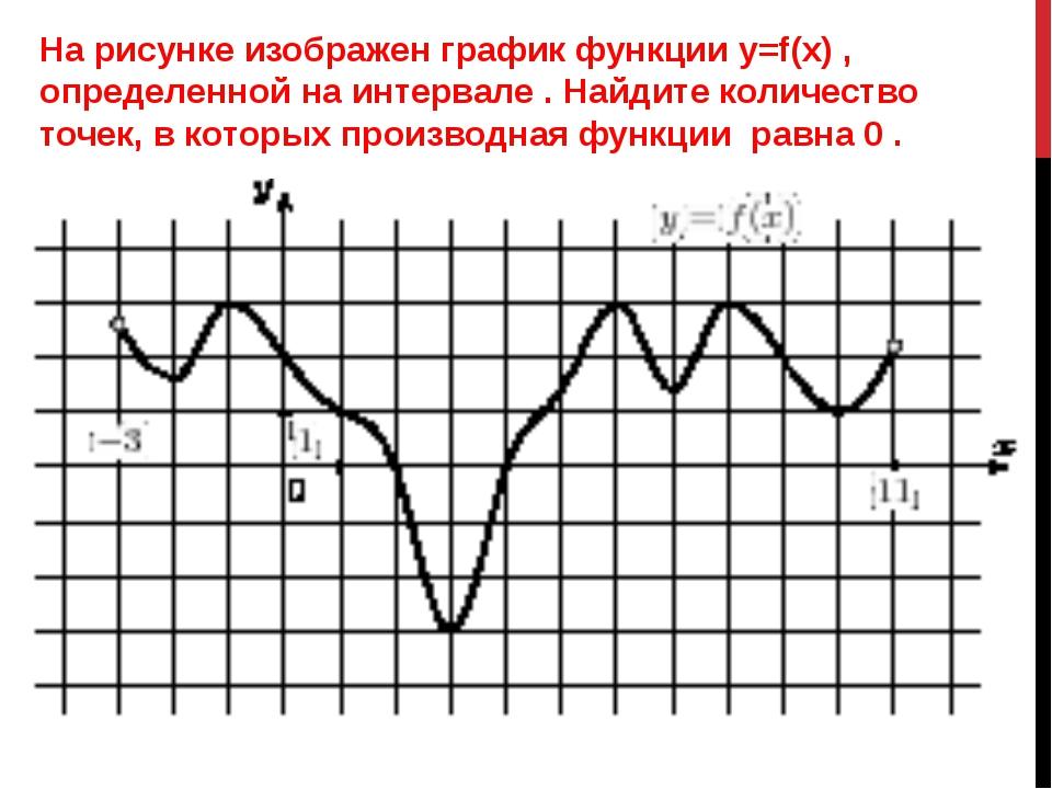 На рисунке изображен график функции y=f(x) , определенной на интервале . Найд...