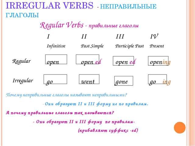IRREGULAR VERBS - НЕПРАВИЛЬНЫЕ ГЛАГОЛЫ Почему неправильные глаголы называют н...