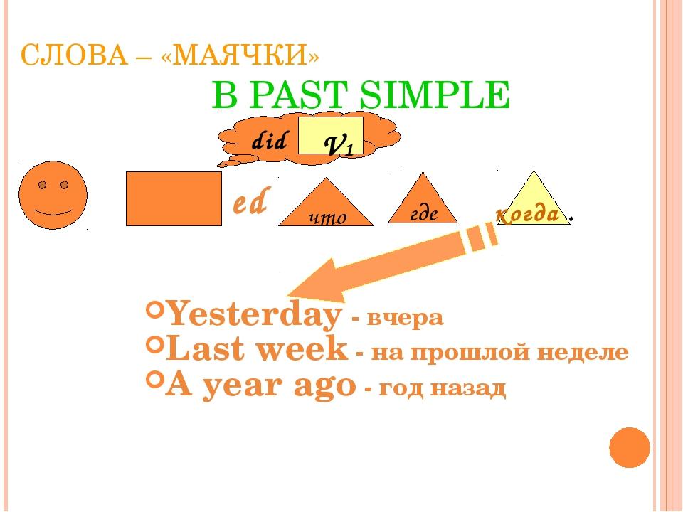 СЛОВА – «МАЯЧКИ» В PAST SIMPLE Yesterday - вчера Last week - на прошлой недел...