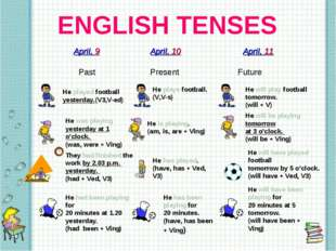 ENGLISH TENSES April, 9 April, 10 April, 11 Past Present Future He played foo