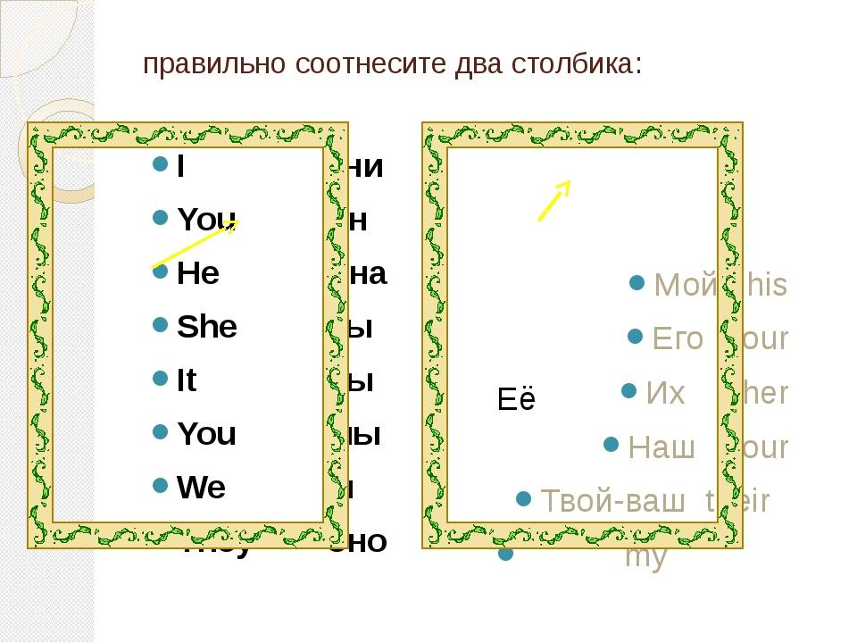 правильно соотнесите два столбика: I они You он He она She ты It вы You мы We...