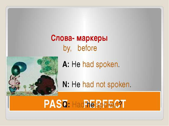 PAST PERFECT Слова- маркеры by, before A: He had spoken. N: He had not spoken...