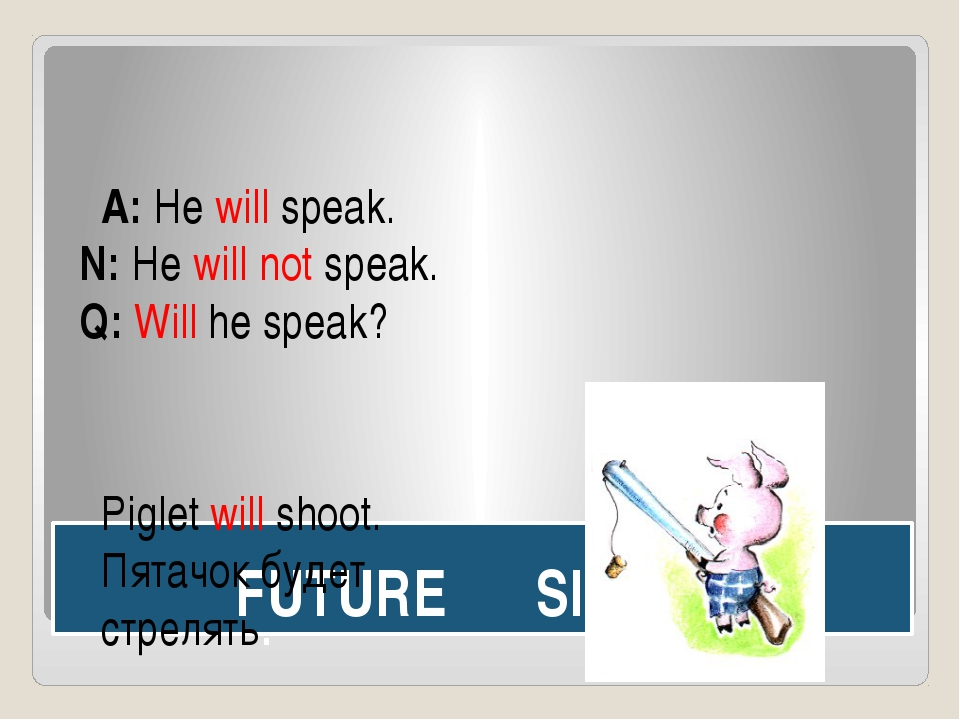 FUTURE SIMPLE A: He will speak. N: He will not speak.  Q: Will he speak? Pigl...