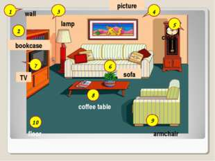 6 9 8 10 2 3 4 5 7 1 coffee table TV wall clock floor sofa bookcase picture a