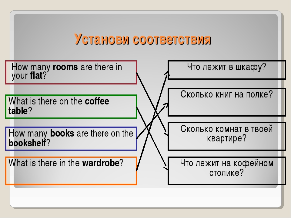 Установи соответствия How many rooms are there in your flat? How many books a...