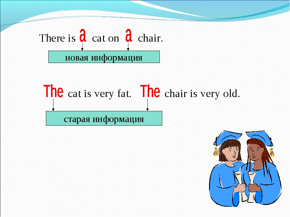 There is cat on chair. новая информация cat is very fat. chair is very old. с...