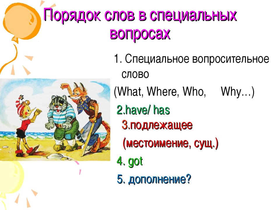 Порядок слов в специальных вопросах 1. Специальное вопросительное слово (What...