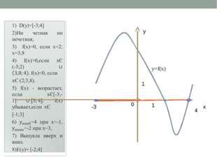 Свойства функции х 0 1 1 4 у -3 у=f(x) Урок в 9 классе по учебнику Мордковича