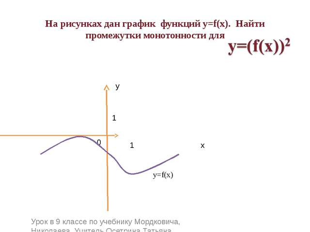 На рисунках дан график функций у=f(x). Найти промежутки монотонности для х у...