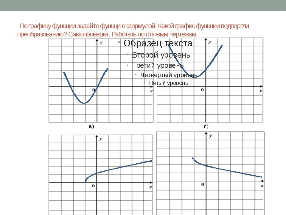 По графику функции задайте функцию формулой. Какой график функции подвергли...