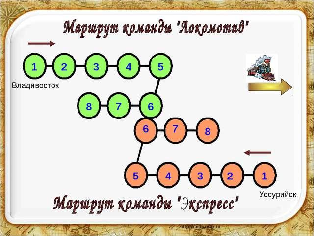 1 2 3 4 6 7 8 6 7 8 1 2 3 4 5 5 Владивосток Уссурийск
