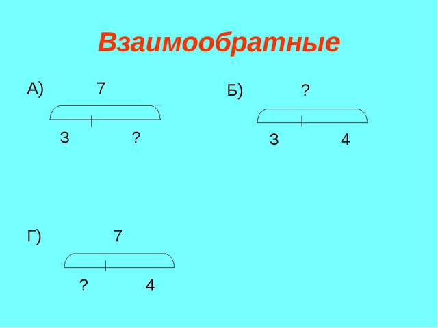 Взаимообратные А) 7 3 ? Г) 7 ? 4 Б) ? 3 4