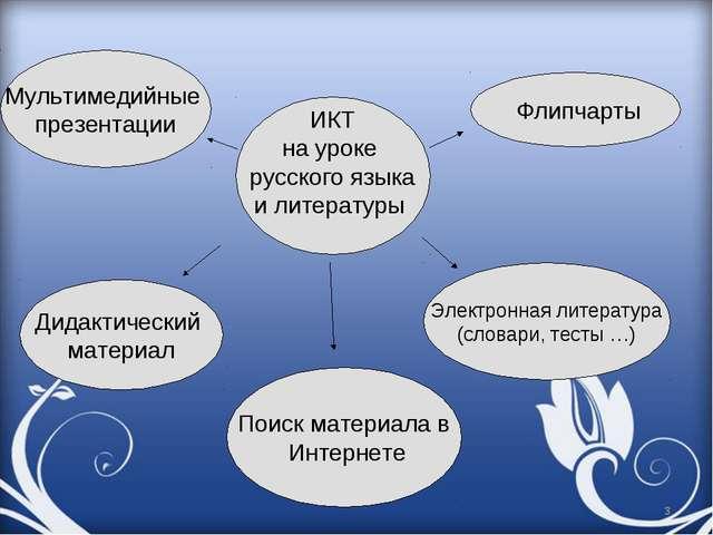 * ИКТ на уроке русского языка и литературы Мультимедийные презентации Флипчар...