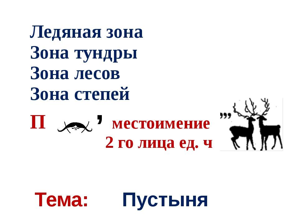 Ледяная зона Зона тундры Зона лесов Зона степей П местоимение 2 го лица ед. ч...